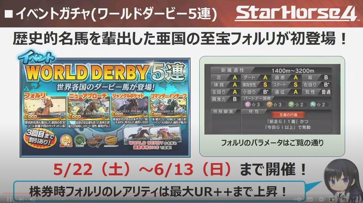 f:id:hihimaru_starhorse:20210531170016j:plain