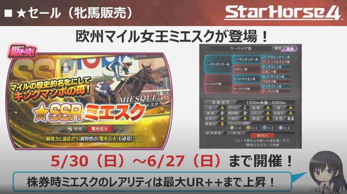 f:id:hihimaru_starhorse:20210531170129j:plain