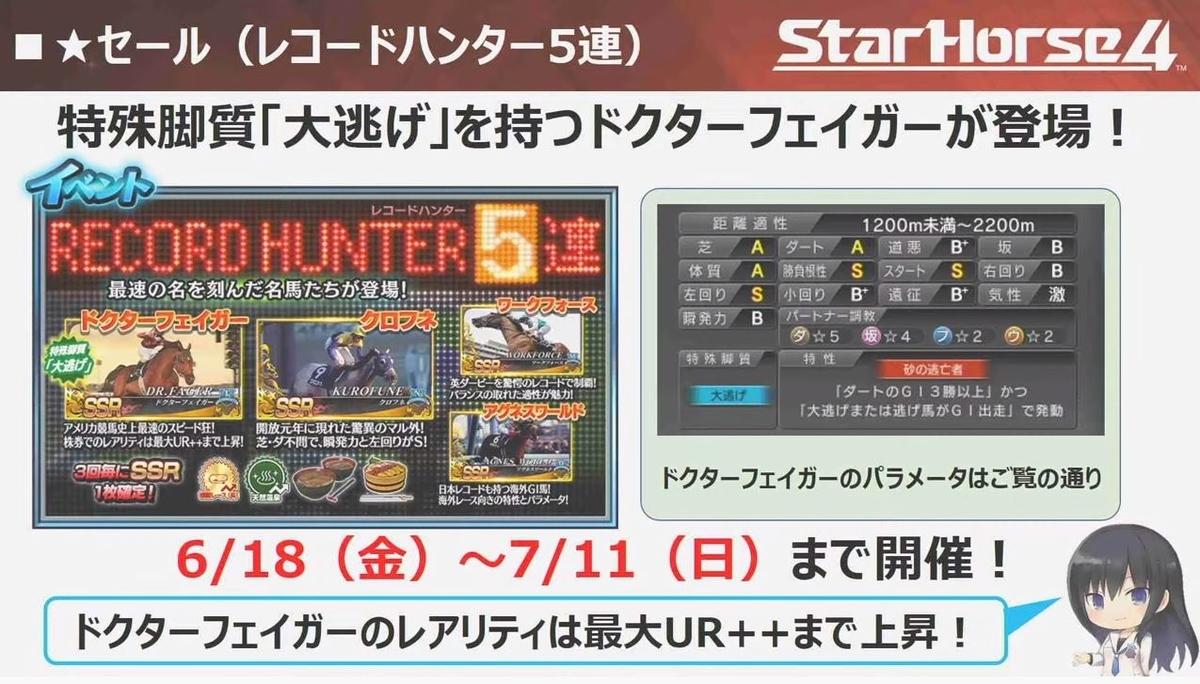 f:id:hihimaru_starhorse:20210531170238j:plain