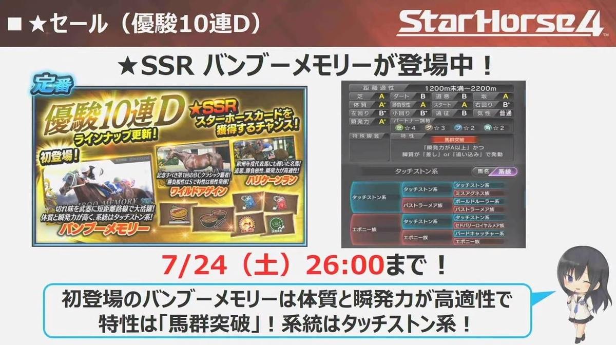 f:id:hihimaru_starhorse:20210531170251j:plain