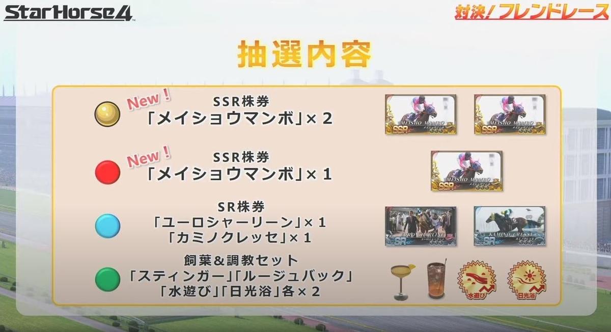 f:id:hihimaru_starhorse:20210531170528j:plain