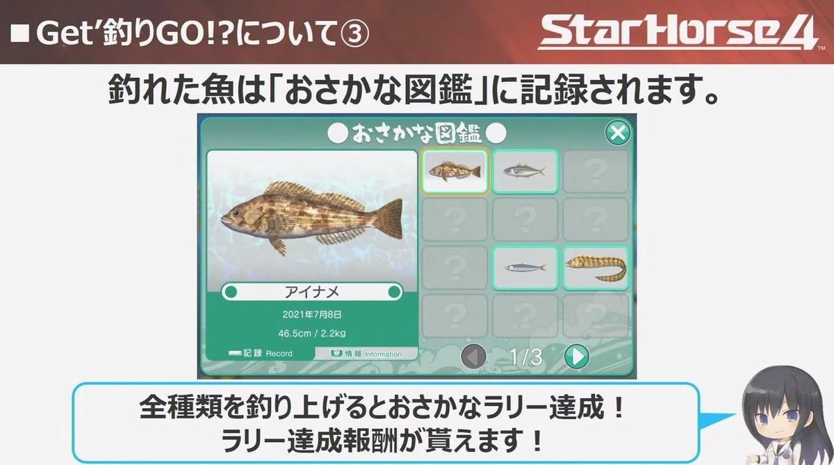 f:id:hihimaru_starhorse:20210713114319j:plain