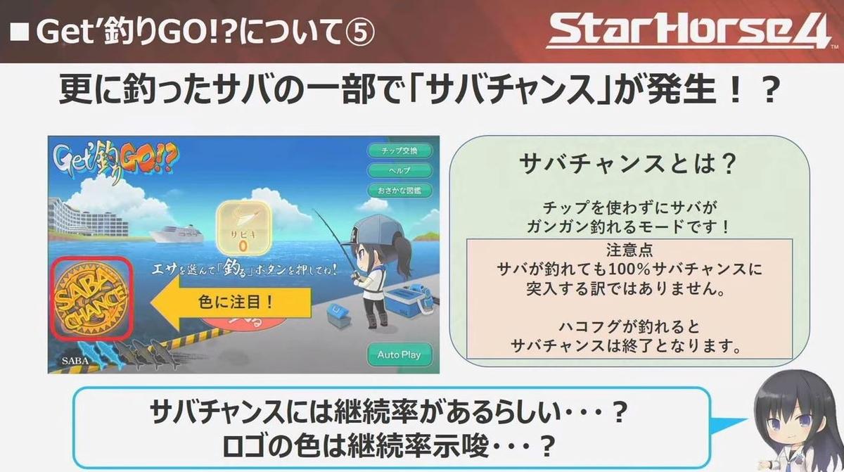 f:id:hihimaru_starhorse:20210713115721j:plain