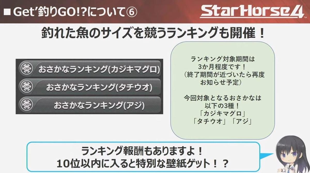 f:id:hihimaru_starhorse:20210713115734j:plain