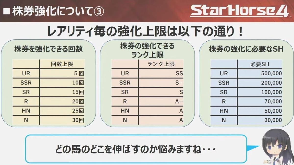 f:id:hihimaru_starhorse:20210713115749j:plain