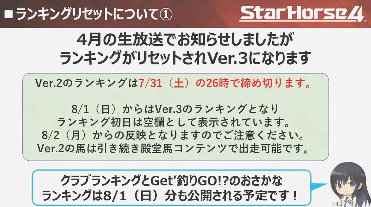 f:id:hihimaru_starhorse:20210713115830j:plain