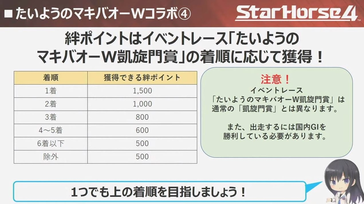 f:id:hihimaru_starhorse:20210713120051j:plain