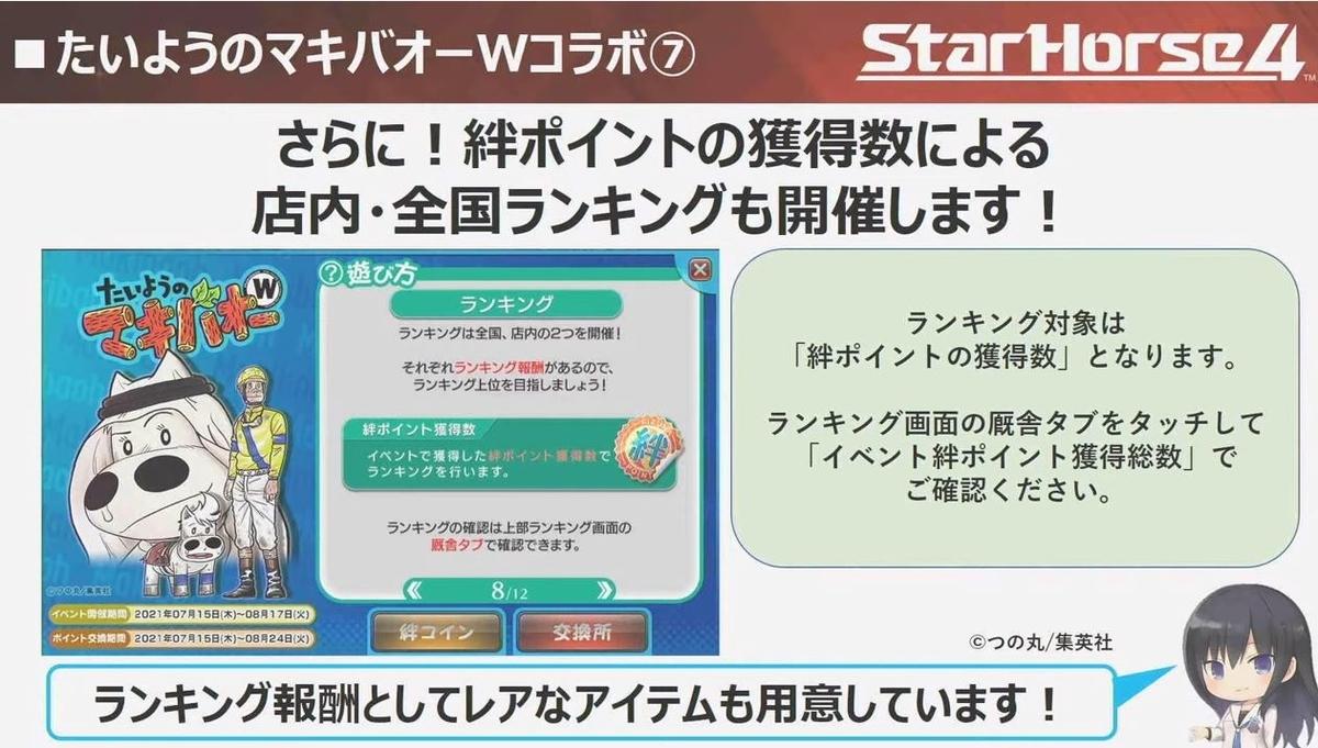 f:id:hihimaru_starhorse:20210713120117j:plain