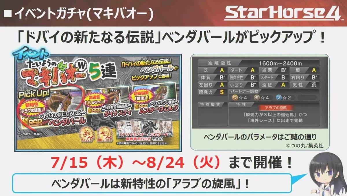 f:id:hihimaru_starhorse:20210713120153j:plain