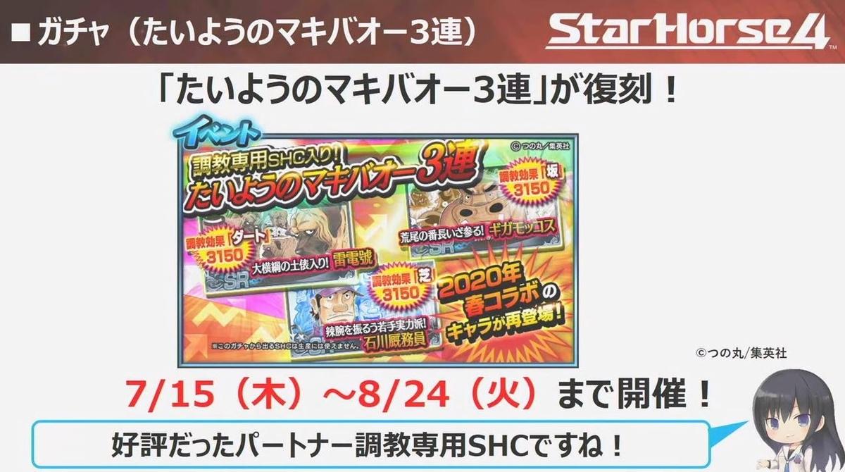 f:id:hihimaru_starhorse:20210713120201j:plain