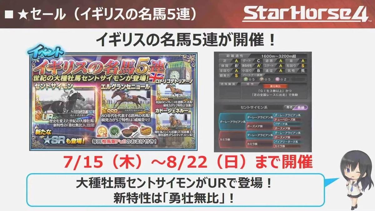 f:id:hihimaru_starhorse:20210713120214j:plain