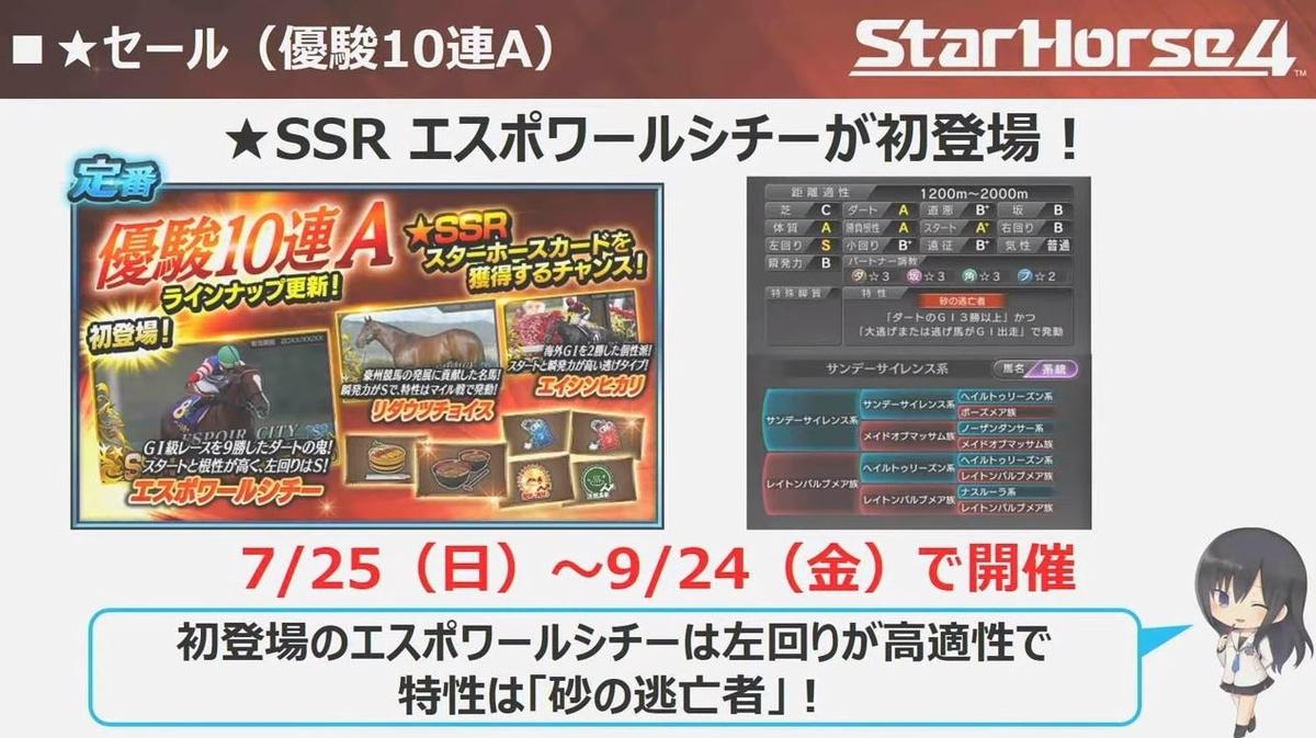 f:id:hihimaru_starhorse:20210713120242j:plain