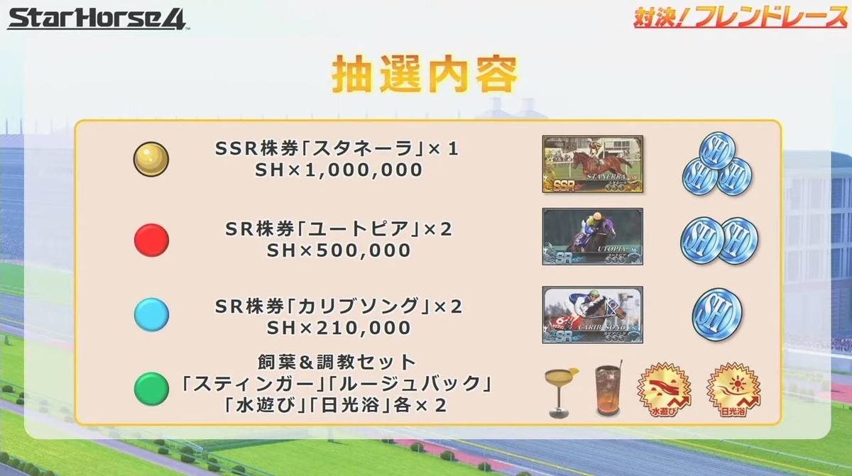 f:id:hihimaru_starhorse:20210713120257j:plain