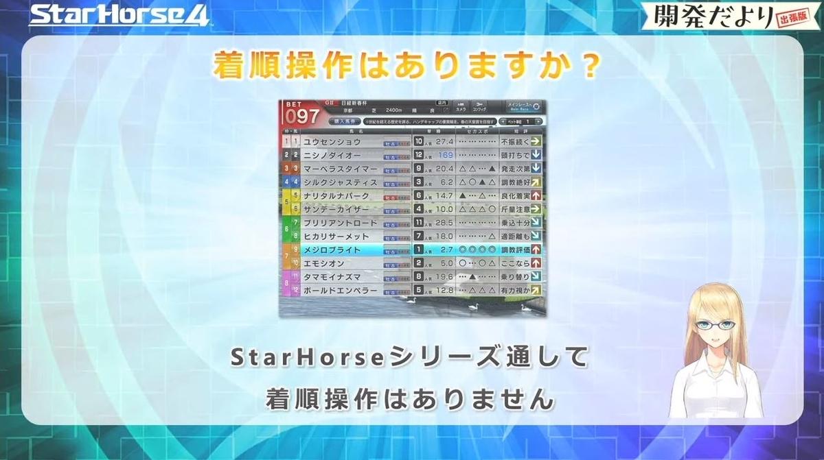 f:id:hihimaru_starhorse:20210713120501j:plain