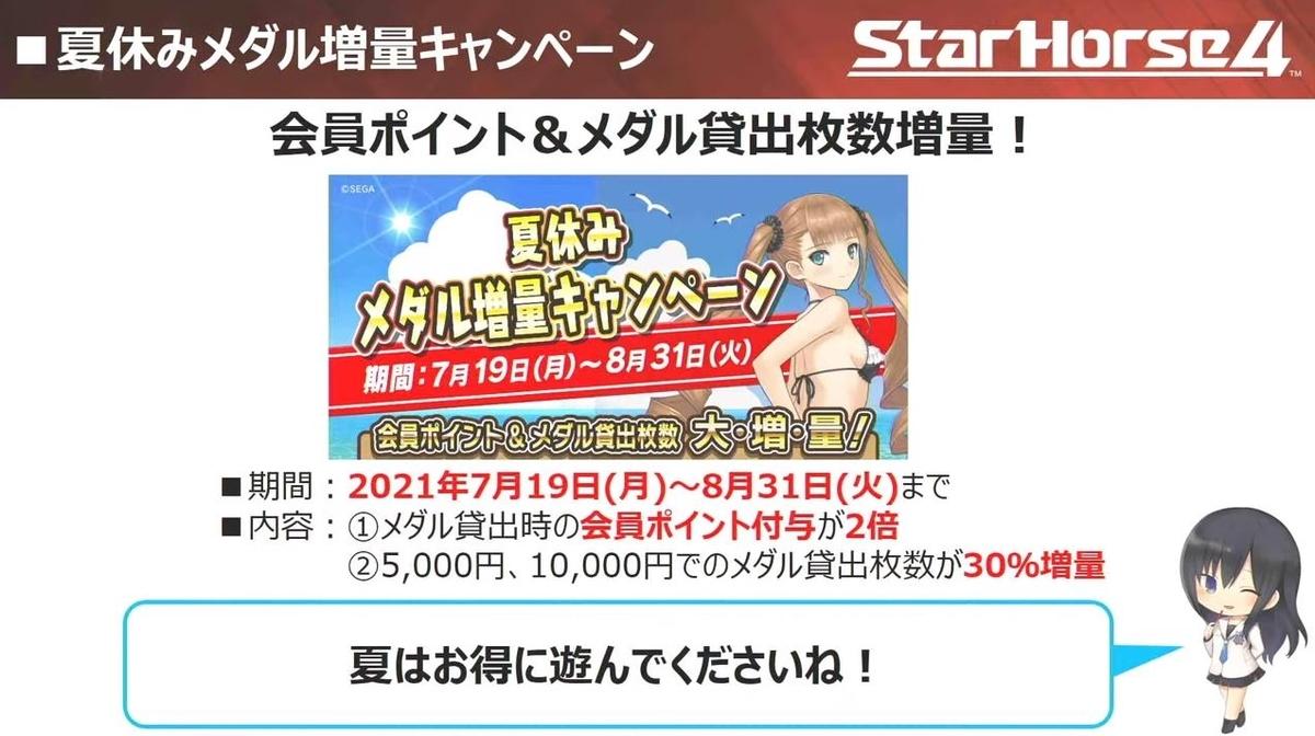 f:id:hihimaru_starhorse:20210713120518j:plain