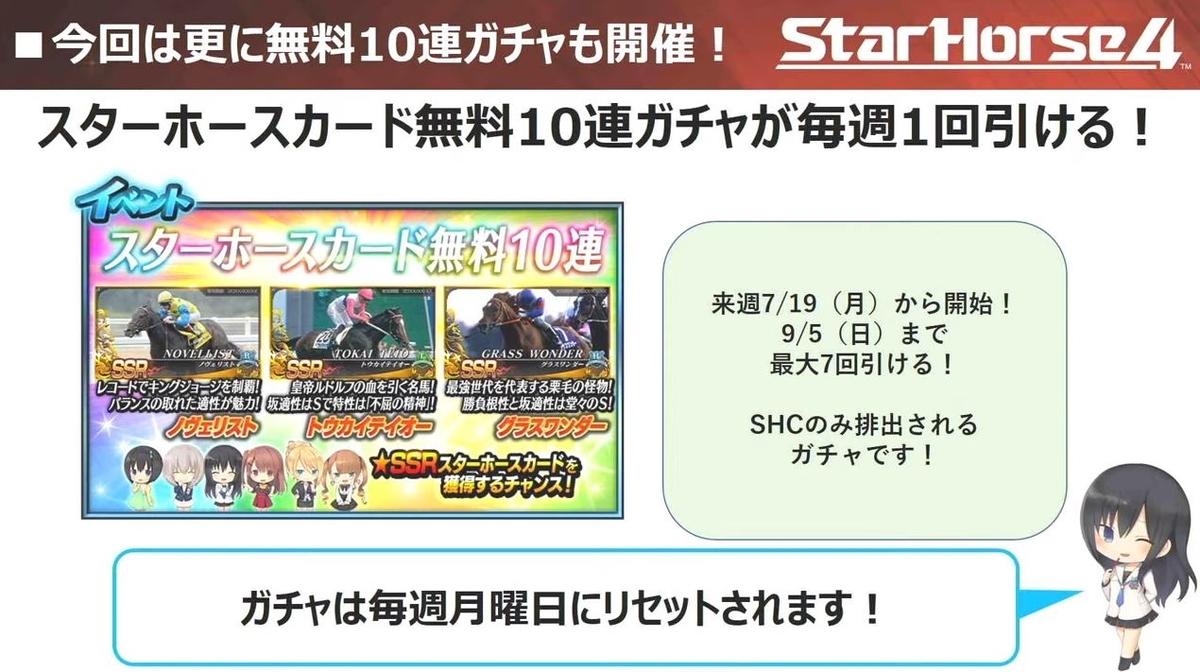f:id:hihimaru_starhorse:20210713120525j:plain