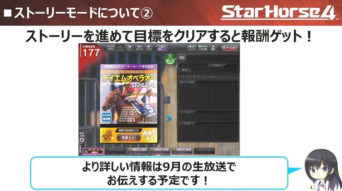 f:id:hihimaru_starhorse:20210831141743j:plain