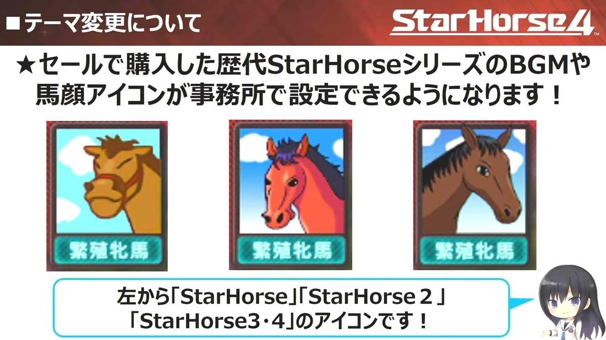 f:id:hihimaru_starhorse:20210831141757j:plain