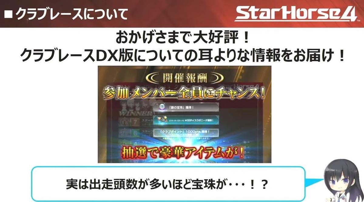 f:id:hihimaru_starhorse:20210831141905j:plain