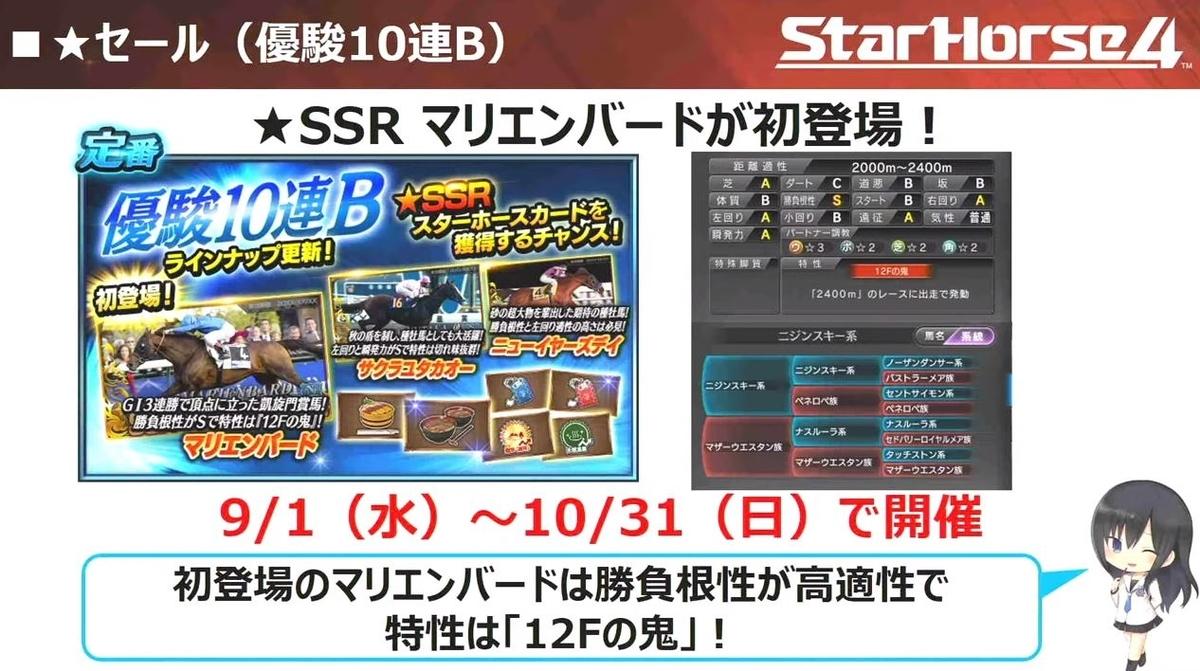 f:id:hihimaru_starhorse:20210831141932j:plain