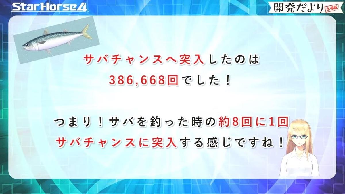 f:id:hihimaru_starhorse:20210831142241j:plain