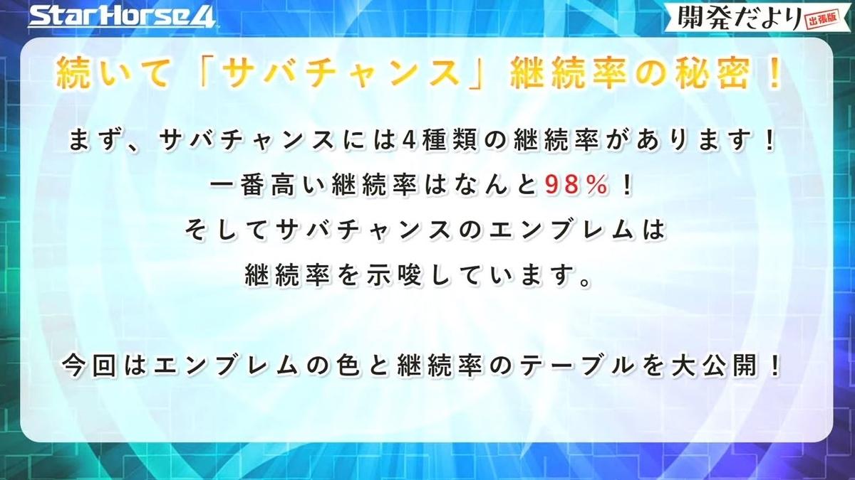 f:id:hihimaru_starhorse:20210831142258j:plain