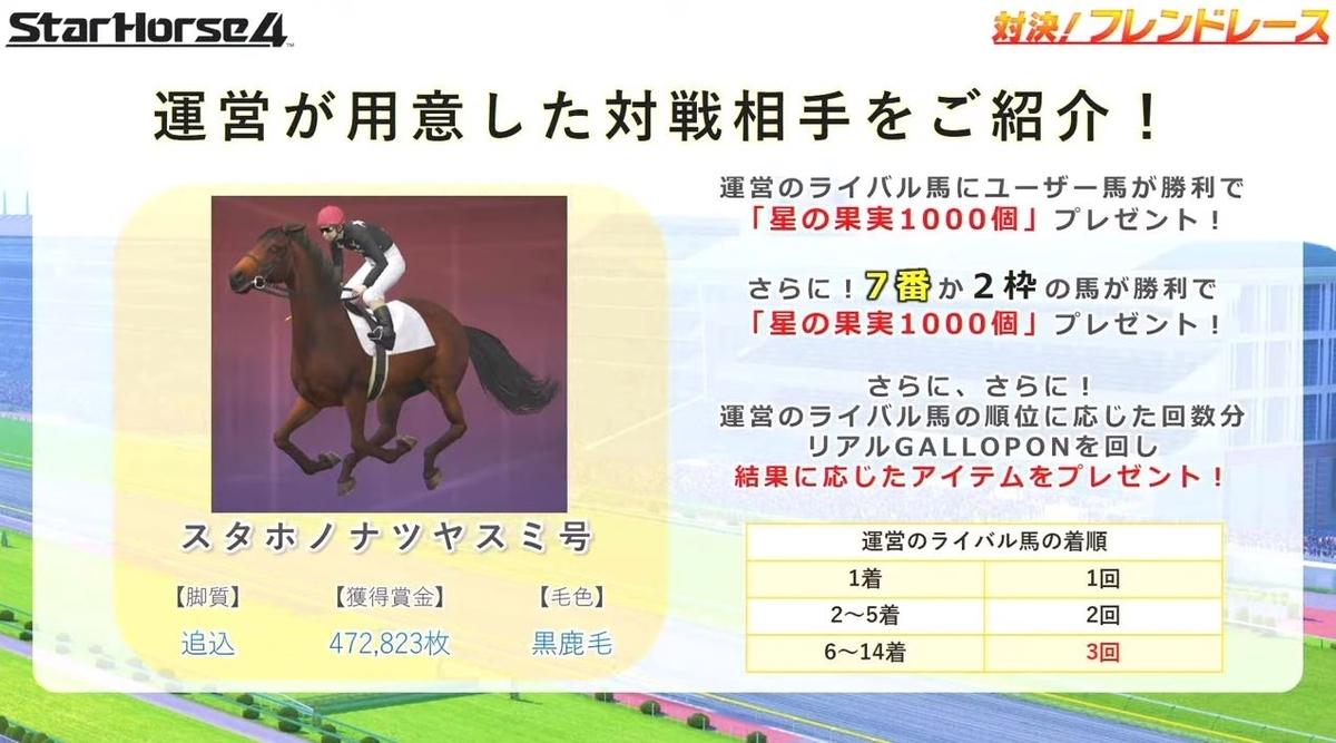 f:id:hihimaru_starhorse:20210831142348j:plain