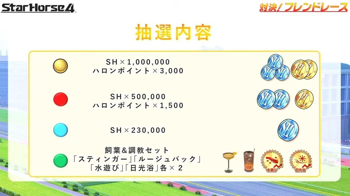 f:id:hihimaru_starhorse:20210831142357j:plain