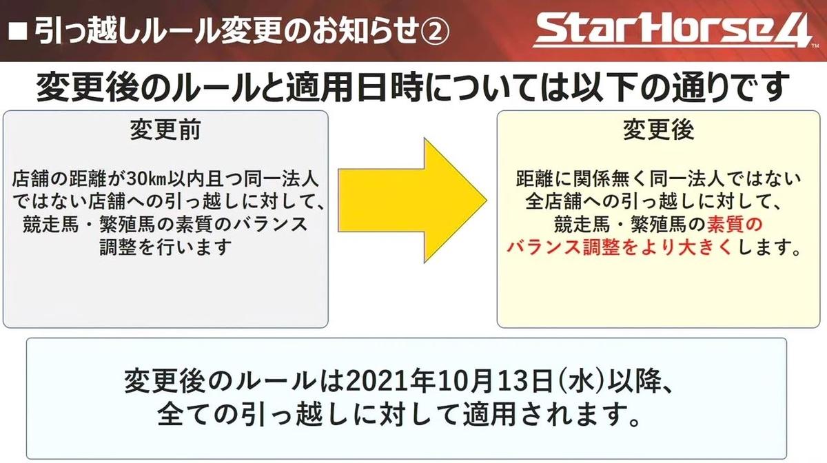 f:id:hihimaru_starhorse:20210831142420j:plain