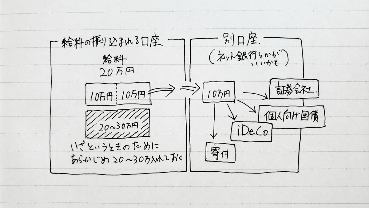 f:id:hihowru:20190924212156j:plain