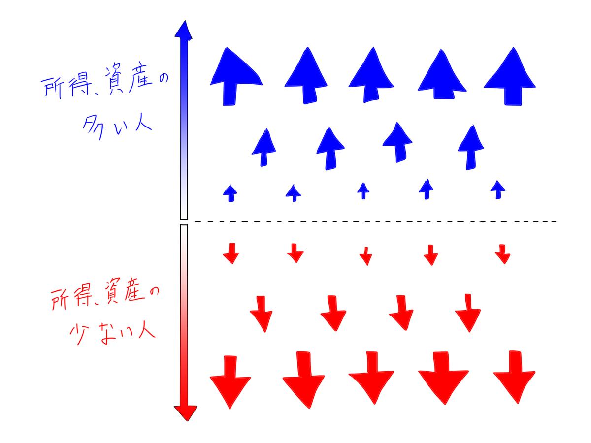 f:id:hihowru:20200113020203j:plain