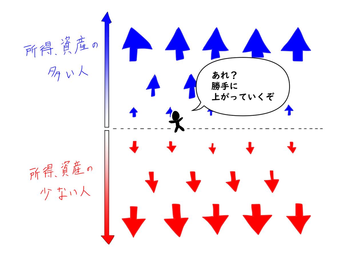 f:id:hihowru:20200113181822j:plain