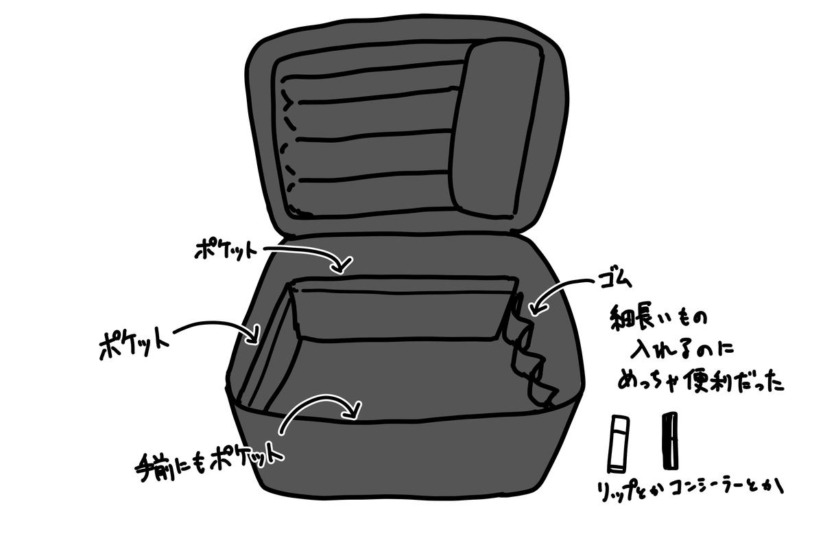 f:id:hihowru:20210418011734j:plain
