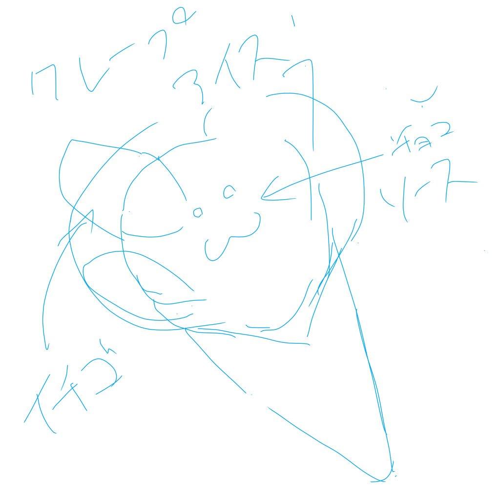 f:id:hihumimakoto01:20170624193659j:plain