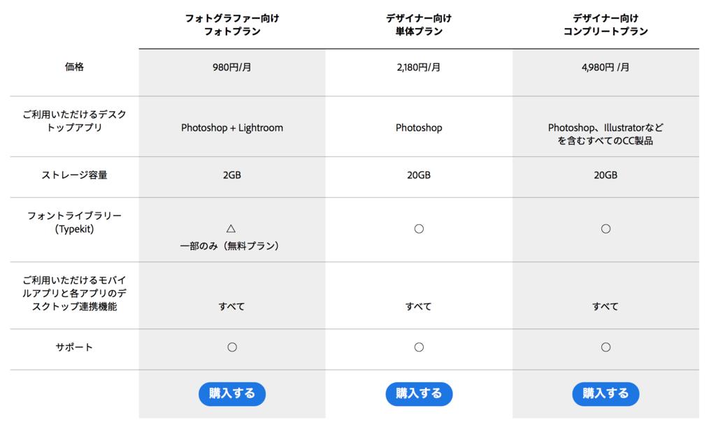 f:id:hihumimakoto01:20170811125702p:plain