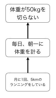 f:id:hiiiiiiihikaru:20180131135151p:plain