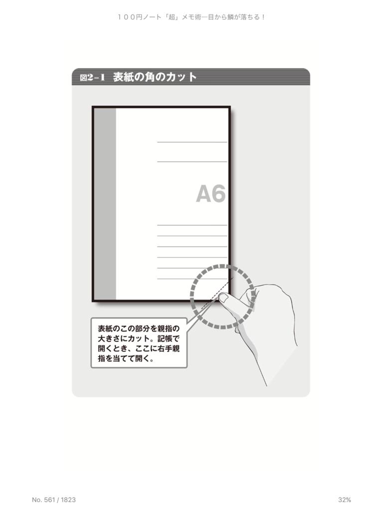 f:id:hiiragi-kirito:20161206001852p:plain
