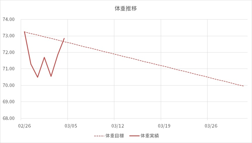 f:id:hiizumix:20180304182922j:plain