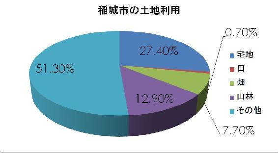 f:id:hikada:20121209154527j:image
