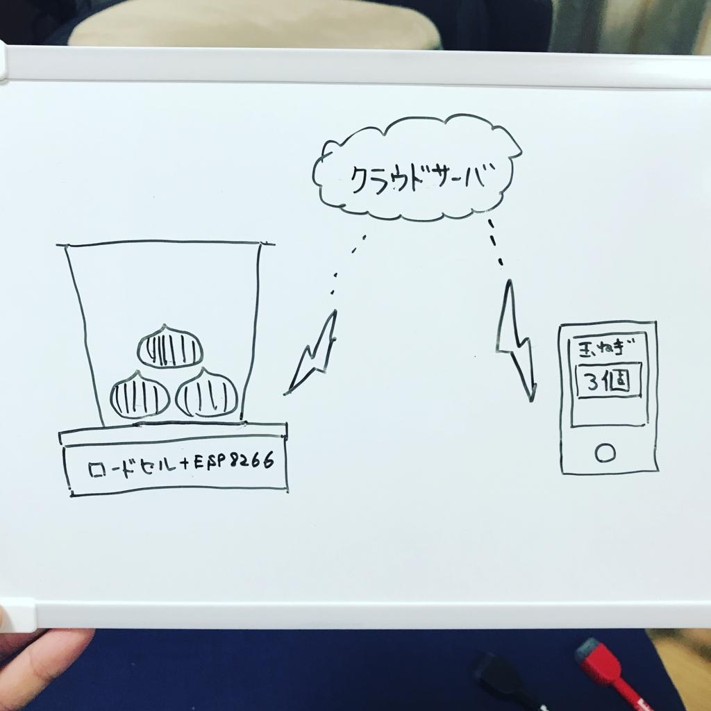 f:id:hikaku_san:20180512175914j:plain