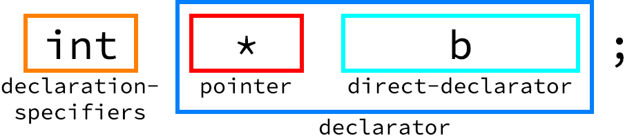 f:id:hikalium:20181224215246p:plain