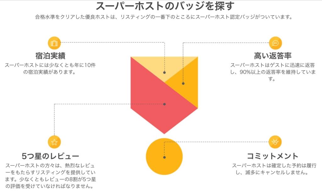 f:id:hikapoo:20170120230645j:plain