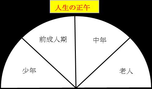 f:id:hikari-career:20170707161530p:plain