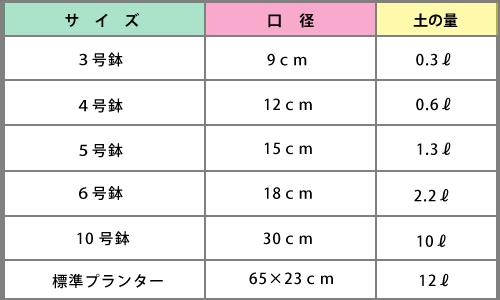 f:id:hikari-mimo:20170112151256p:plain