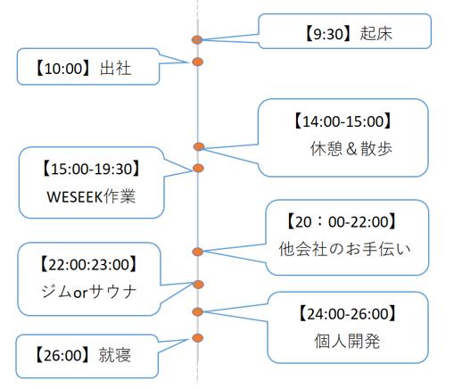 f:id:hikari-s:20210527175205p:plain