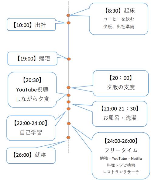 f:id:hikari-s:20210527181741p:plain