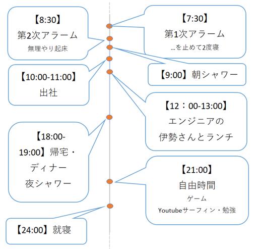 f:id:hikari-s:20210527185754p:plain