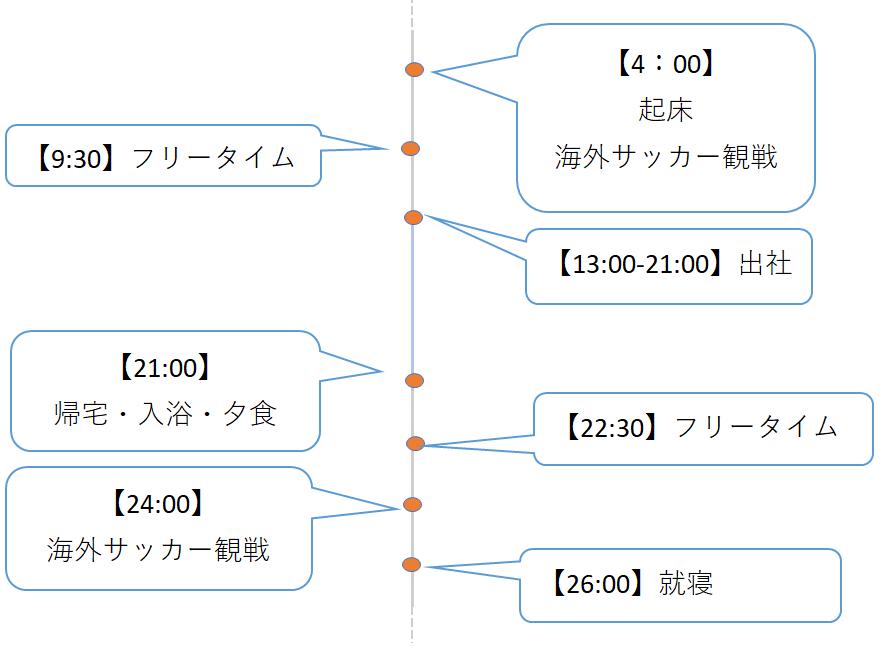 f:id:hikari-s:20210531095746p:plain