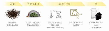 f:id:hikari2015:20160712134012j:plain