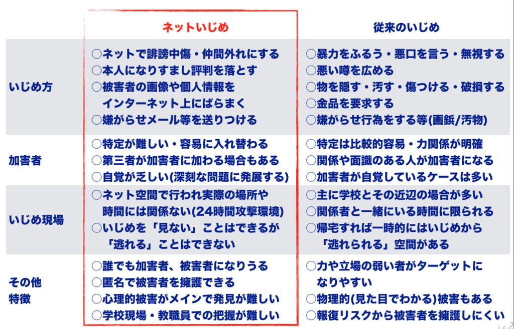 f:id:hikariba:20161122165852p:plain
